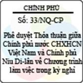 Nghị quyết 33/NQ-CP