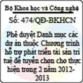 Quyết định 474/QĐ-BKHCN