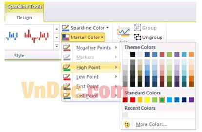 Excel 2010, Tự Học Excel 2010, Cách Dùng Excel 2010