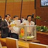 Quy trình lấy phiếu tín nhiệm đối với người giữ chức vụ được HDND bầu