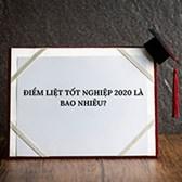 Điểm liệt tốt nghiệp 2021