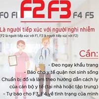 COVID-19: F1, F2 & F3,... là gì? Cách nhận biết và phương hướng xử lý