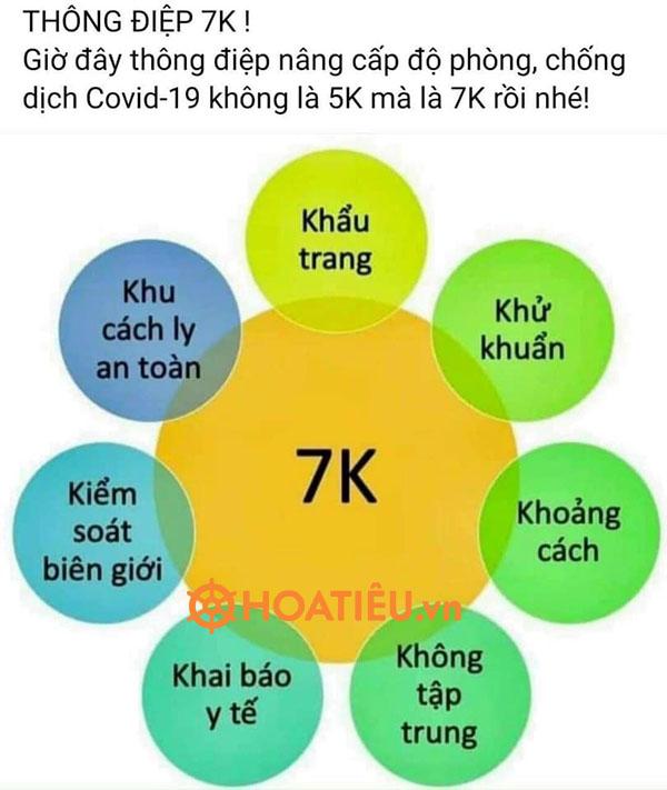 Thông điệp 7k chống covid